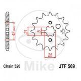 Ritzel 520 Teilung von JT.