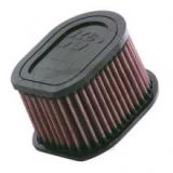 K&N Luftfilter Kawasaki Z750/800/1000 für Original Luftfilterkasten.